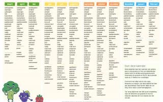 Seizoenskalender groente en fruit Buitenlevengevoel